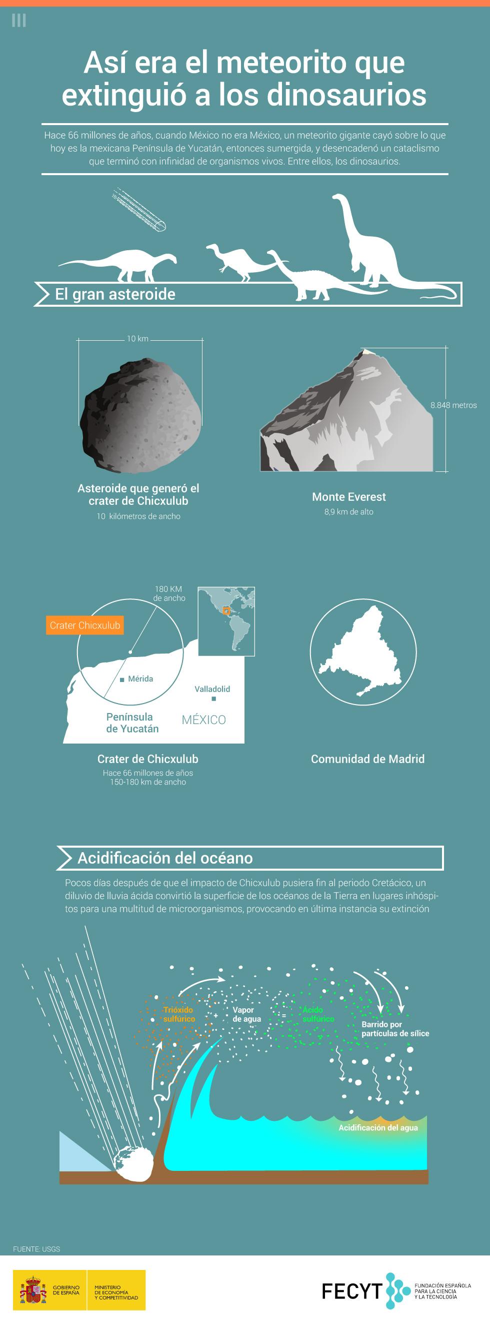 México y los secretos del meteorito que acabó con los dinosaurios ...