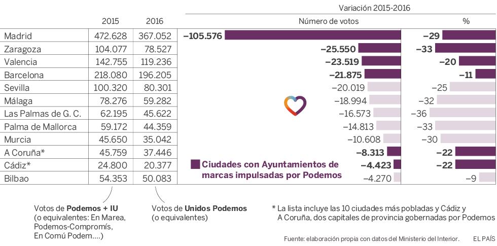Podemos,  UP,  Convergencias...  Pablo Iglesias: «Echo en falta cierto patriotismo en la política española» - Página 16 1467228762_057773_1467228852_noticia_normal