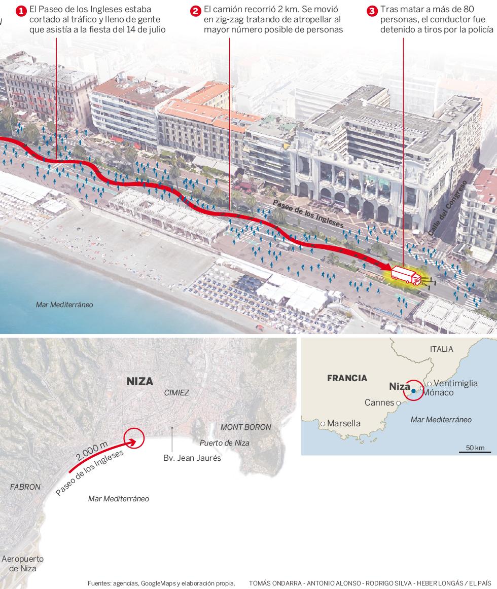 Infografia del ataque en Niza (www.elpais.es)