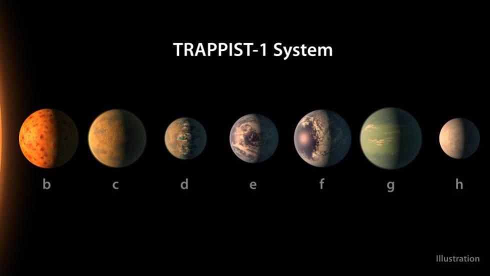 Descubrimiento de planetas: Un telescopio de la NASA descubre un ...