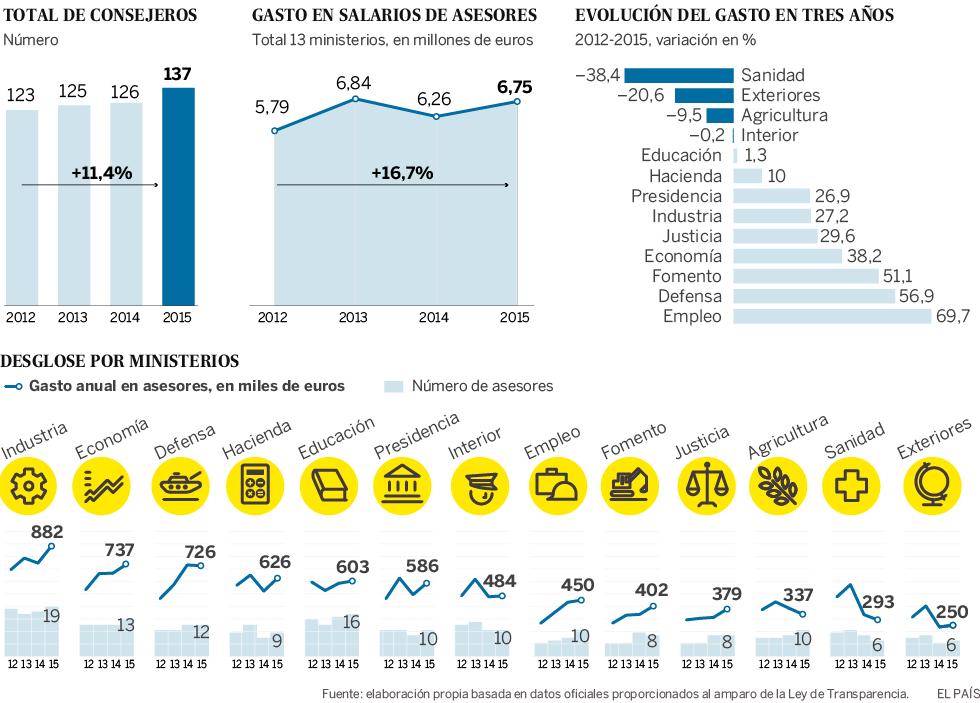 Ejemplares de España. Poltronautas... - Página 20 1489426880_204607_1489430817_noticia_normal