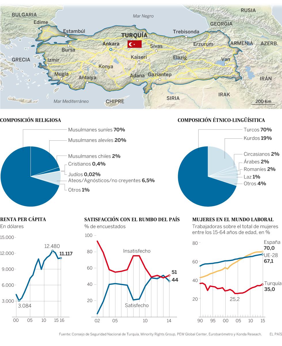Turquía. Protestas, malestar  social, democracia, represión del gobierno. - Página 8 1491833552_317980_1491833590_noticia_normal