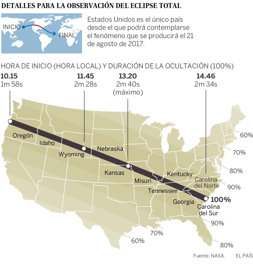 d5b4876e7 Eclipse solar 2017  La  eclipsemanía  sacude Estados Unidos ...