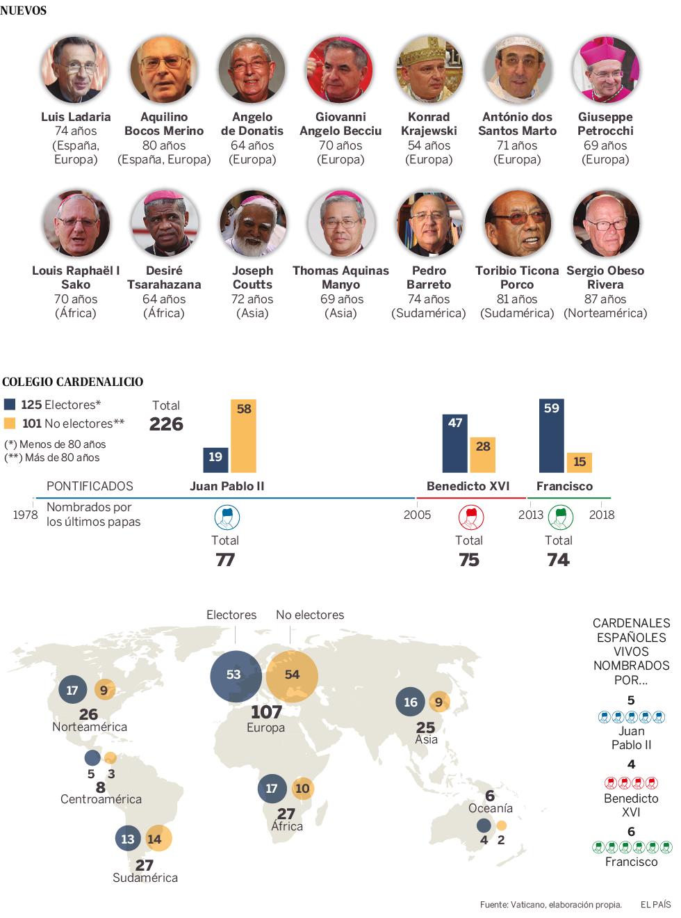 Católico materialismo. Religión e intereses económicos  y  capitalistas - Página 11 1530178753_043596_1530189570_noticia_normal
