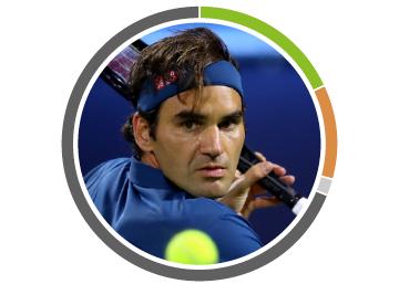 Los 100 títulos de Roger Federer