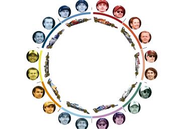 La parrilla de la Fórmula 1 en 2019