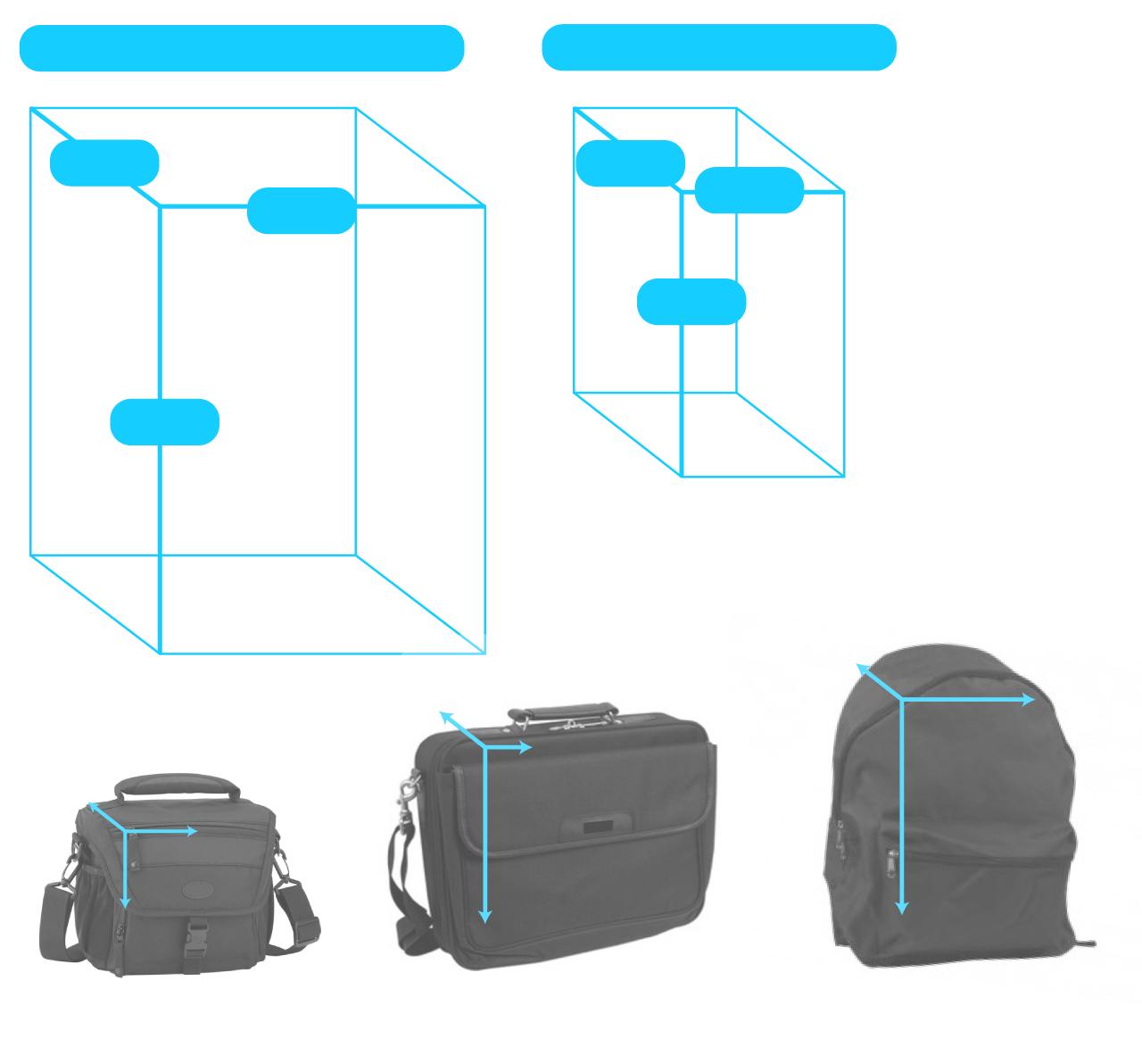 rendimiento confiable comprar el más nuevo compras Equipaje: Ryanair solo permitirá llevar en cabina la maleta ...