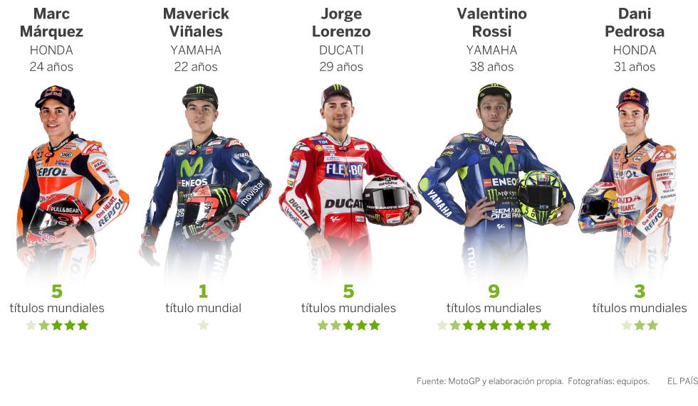Motos y Pilotos del Mundial de MotoGP 2017 | Actualidad | EL PAÍS