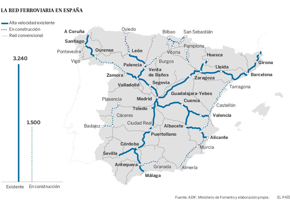Transportes: Ferrocarril en España, alta velocidad, convencional. - Página 6 AVE_980_4