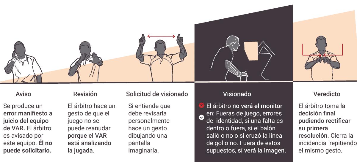 Tecnología de línea de gol | Actualidad | EL PAÍS