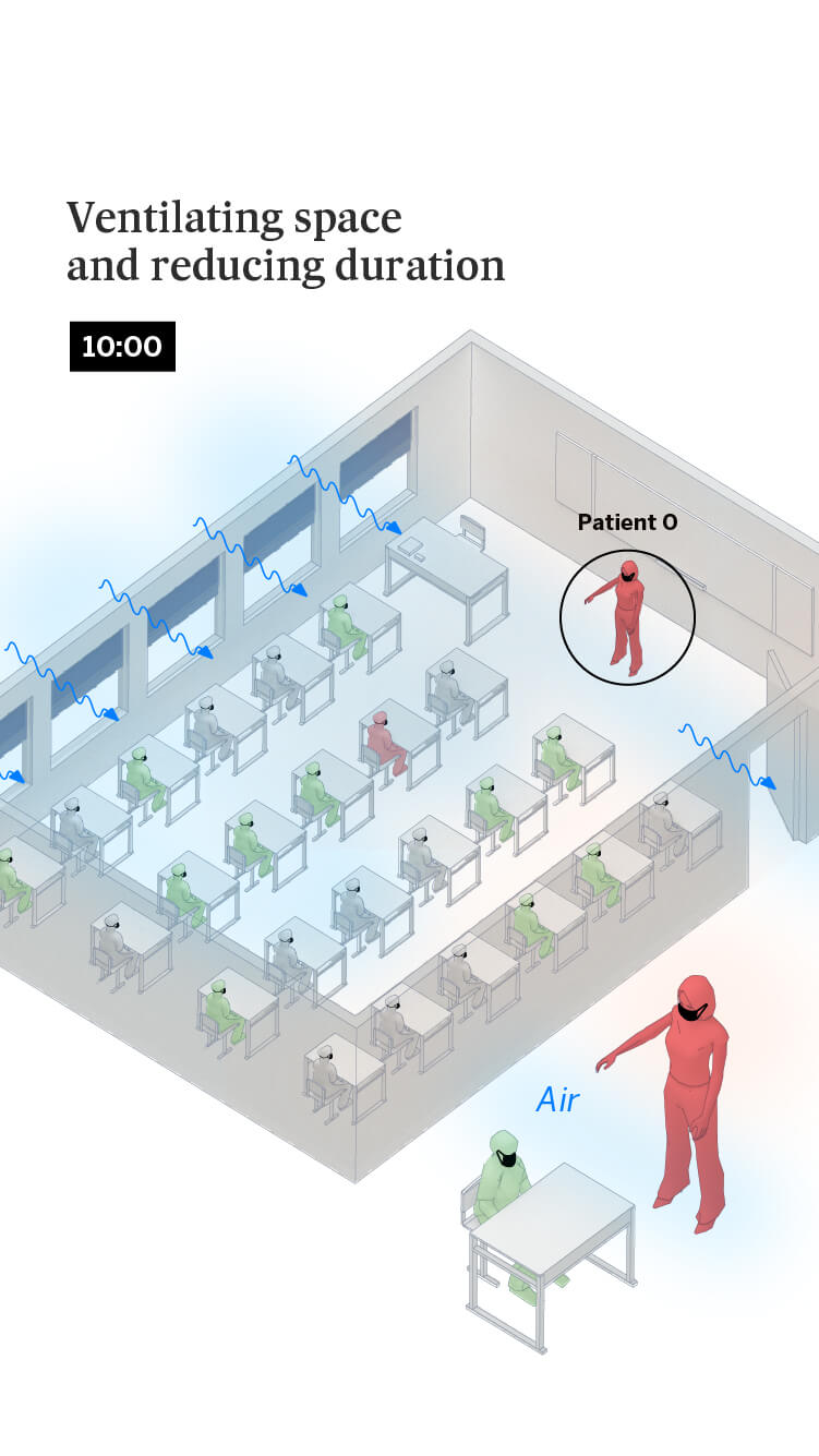 Aerosol transmission of Covid-19: A room, a bar and a classroom: how the  coronavirus is spread through the air | Society