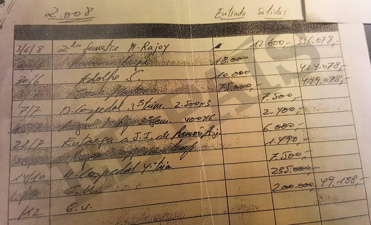 Bárcenas manipuló sus papeles y suprimió un pago de 12.600 euros en ...