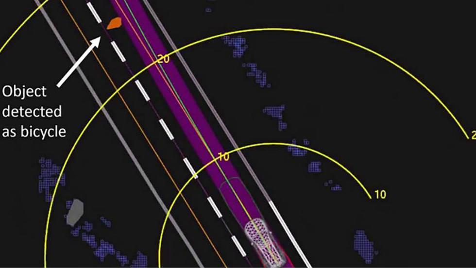 Resultado de imagen para El coche del accidente mortal de Uber tenía inhabilitada la frenada de emergencia